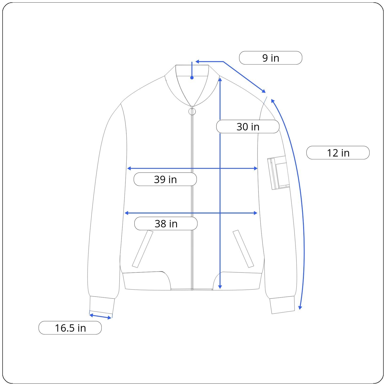 size diagram